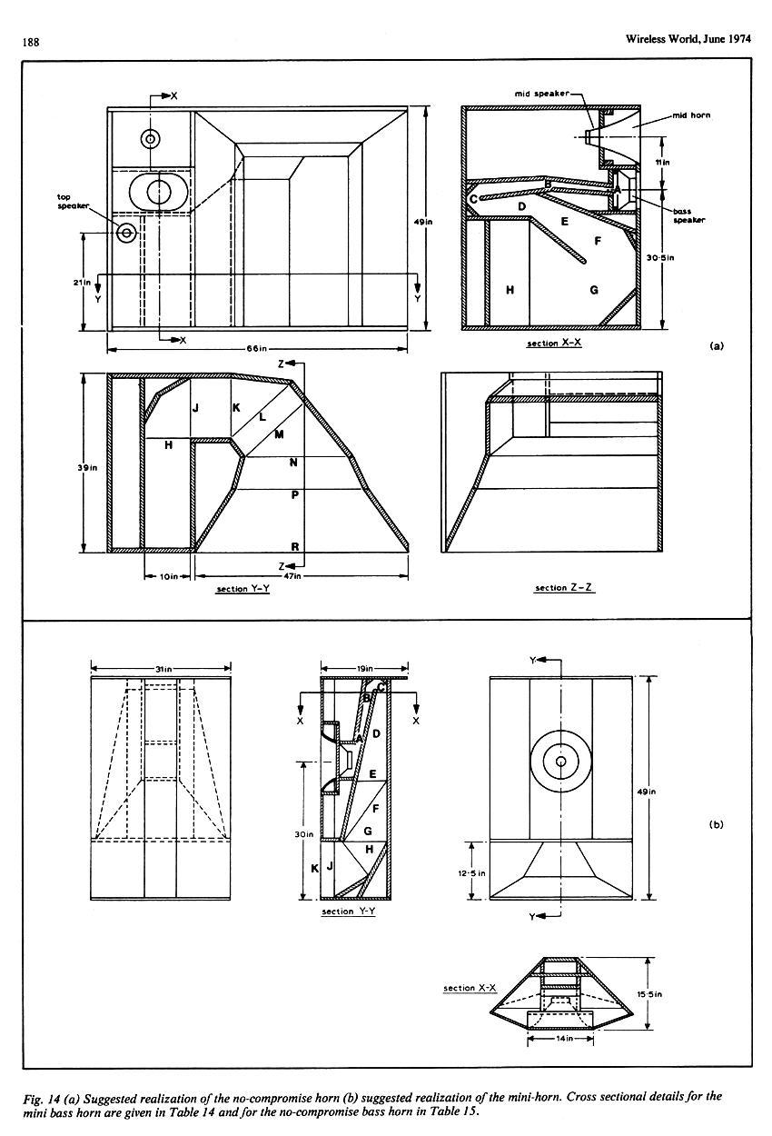 Folded Horn Subwoofer Plans